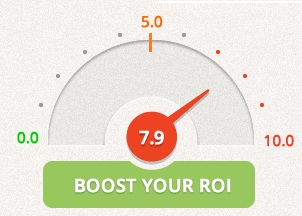 stop wasting time boost your roi